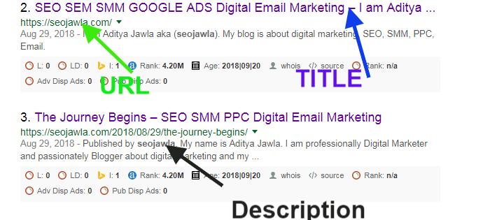 title, url and description